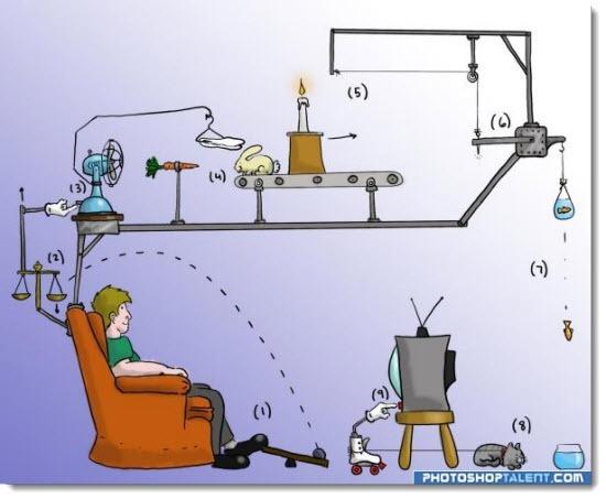 Rube Goldberg - Technology Is Not Getting Easier