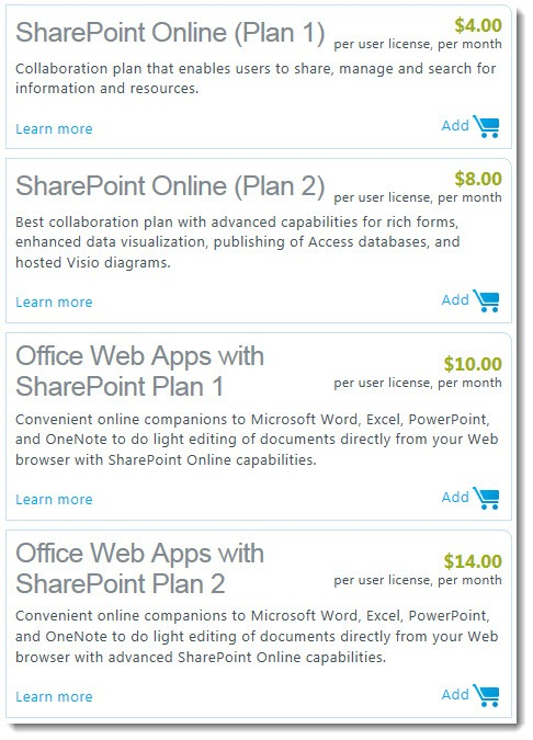 Office 365 - pricing plans and access to Office Web Apps