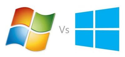 Windows 8 Is Exactly Like Windows 7