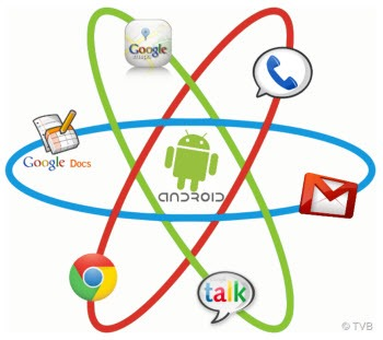 Leaving Google ecosystem