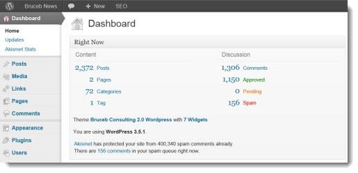 Wordpress - Bruceb News dashboard