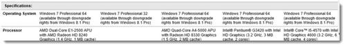 HP business desktop PCs - no Windows 8