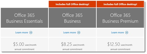 Office 365 - compare business plans