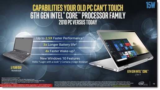 Intel Skylake processor - compared to 5 year old laptop