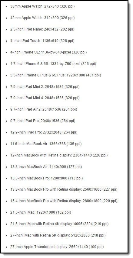 Apple - all the screen sizes on all the devices