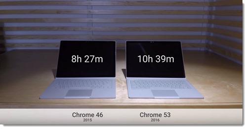 Google Chrome - version 46 & 53 battery life comparison