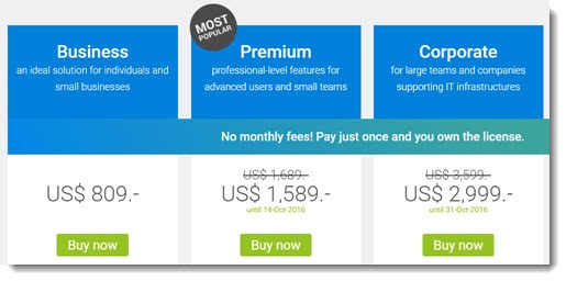 TeamViewer license prices