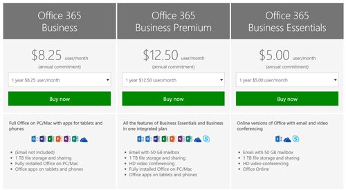 Office 365 business plans