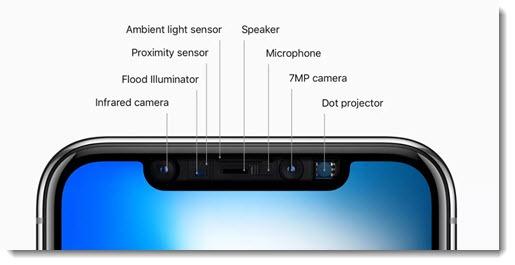 iPhone X Face ID sensors