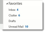 Outlook unread mail