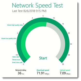 Internet speed test - Microsoft