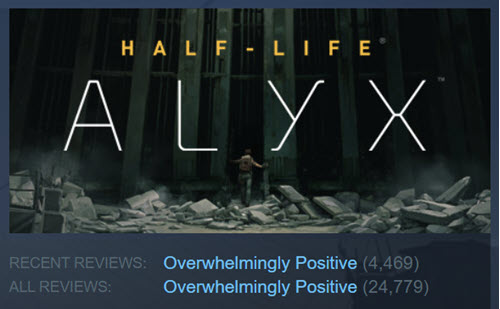 Half-Life Alyx - overwhelmingly positive reviews